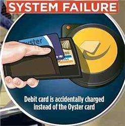 Everything is starting to become contactless and automatic which sometimes  causes trouble. For example, if you have a contactless bank card ...
