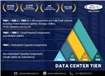 Data center tiers: Behind the numbers