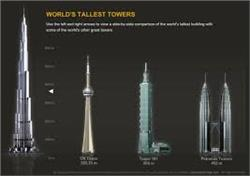 Burj Khalifa the worlds tallest building