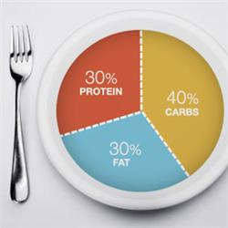 Don't eat Carbohydrates especially Rice and bread and focus on Proteins.
